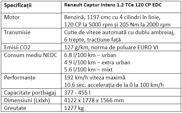 Specificatii Renault Captur Intens 1.2 TCe 120 CP EDC