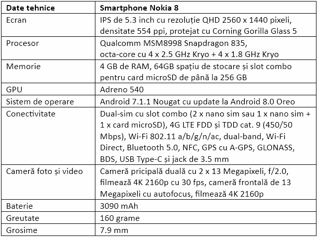 Specificatii Nokia 8
