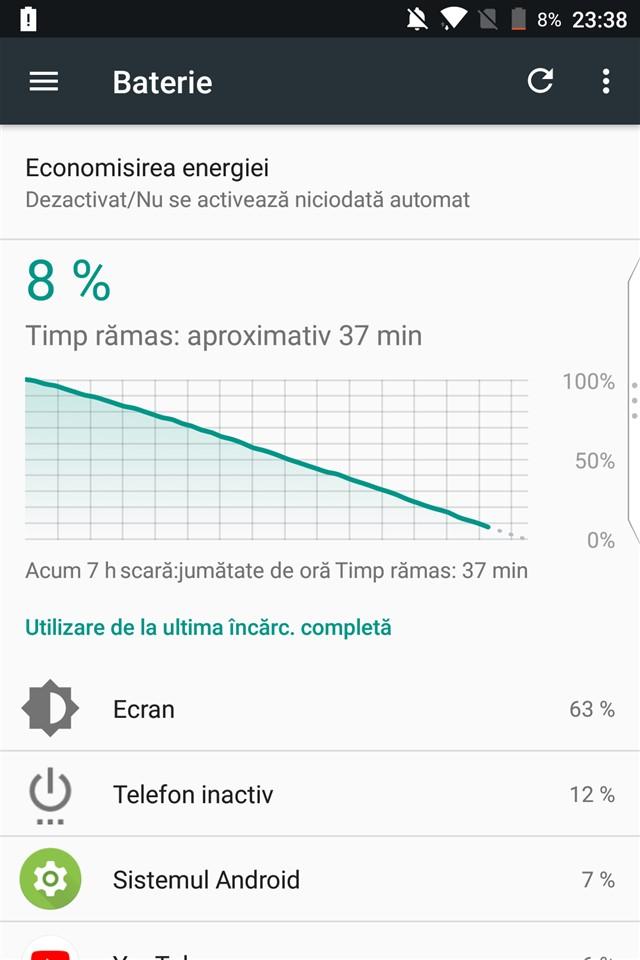 Autonomie baterie BlackBerry KEYone