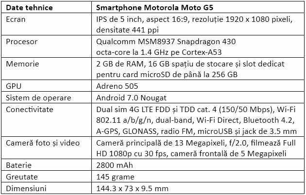 Specificatii Motorola Moto G5