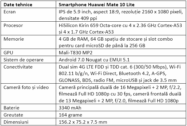 Specificatii Huawei Mate 10 Lite