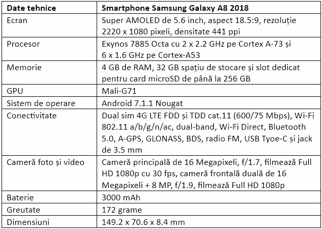 Specificatii Samsung Galaxy A8 2018