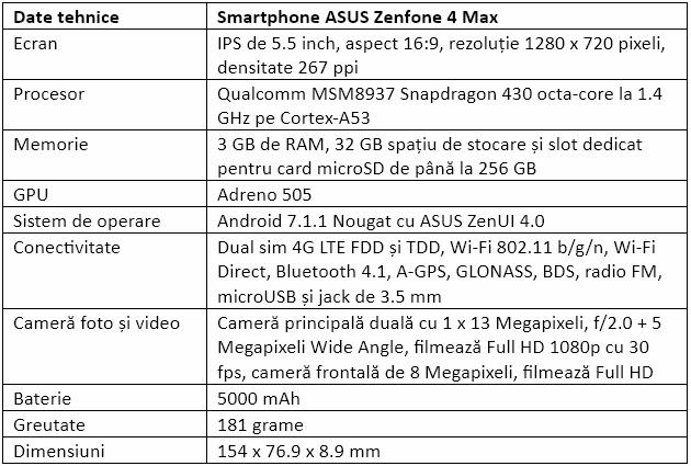 Specificatii ASUS Zenfone 4 Max
