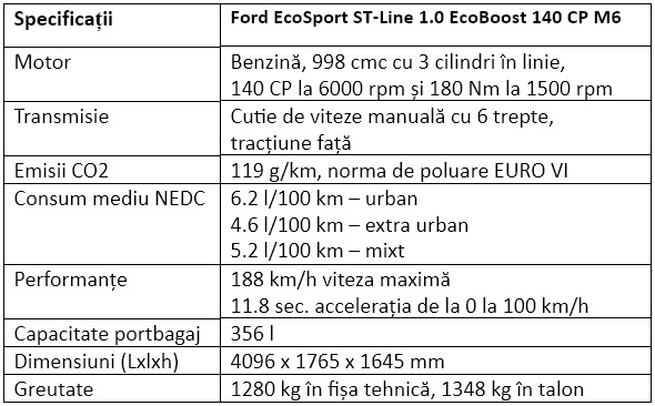 Specificatii Ford EcoSport 2018 ST-Line 1.0 EcoBoost 140 CP M6