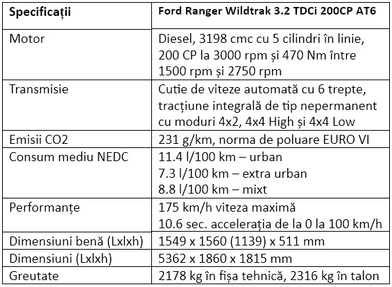 Specificatii Ford Ranger Wildtrak 3.2 TDCi 200CP AT6