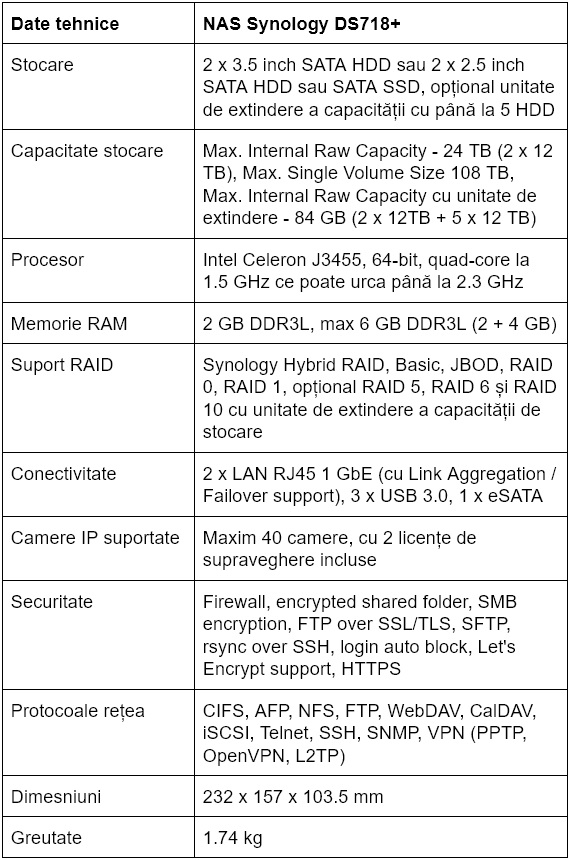 Specificatii NAS Synology DS718+