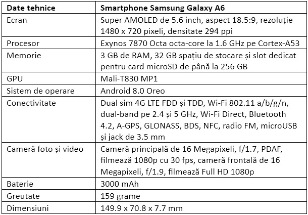 Specificatii Samsung Galaxy A6