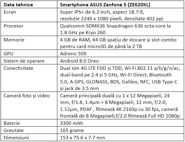 Specificatii ASUS Zenfone 5 ZE620KL