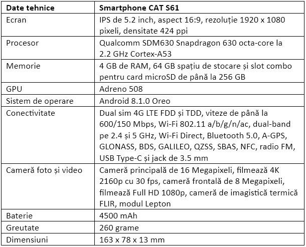 Specificatii CAT S61