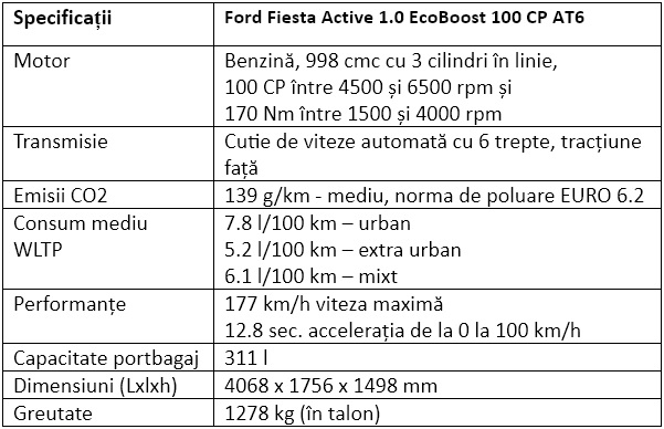 Specificatii Ford Fiesta Active 1.0 EcoBoost 100CP AT6