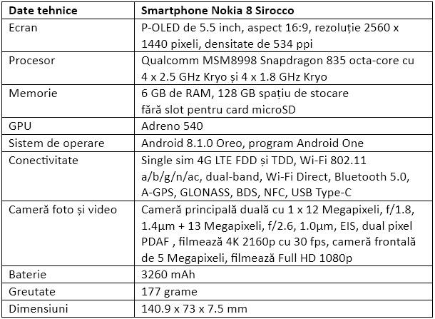 Specificatii Nokia 8 Sirocco