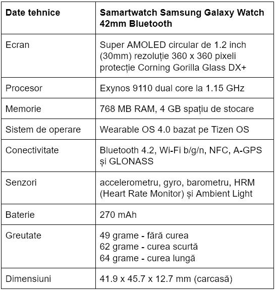 Specificatii Samsung Galaxy Watch 42mm Bluetooth