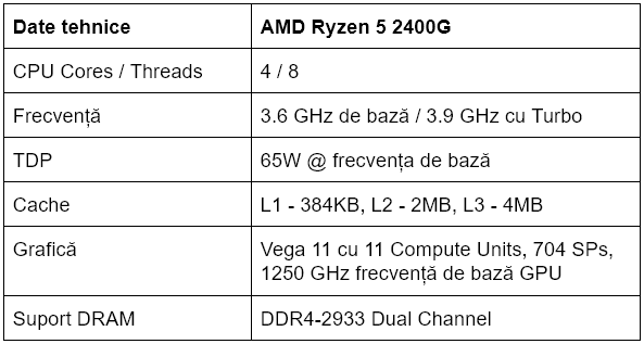 Specificatii procesor AMD Ryzen 5 2400G