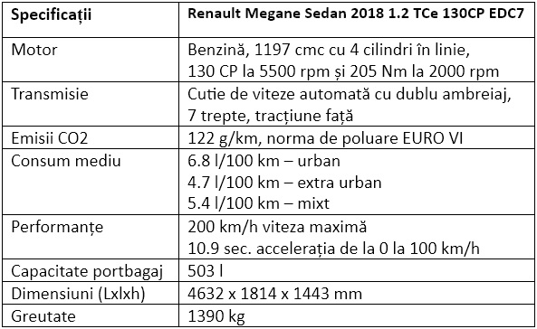 Specificatii Renault Megane Sedan 2018 1.2 TCe 130CP EDC7