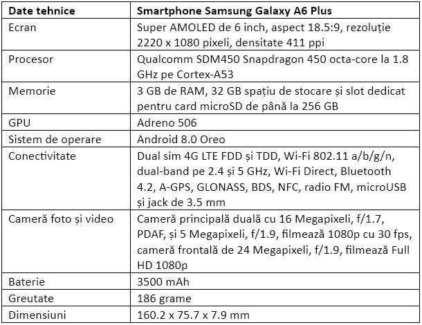 Specificatii Samsung Galaxy A6 Plus 2018