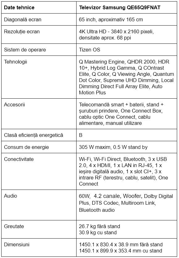 Specificatii TV Samsung QE65Q9FNAT