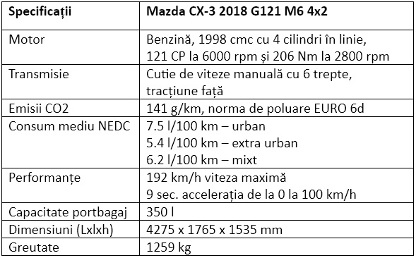 Specificatii Mazda CX-3 2018 G121 M6 4x2
