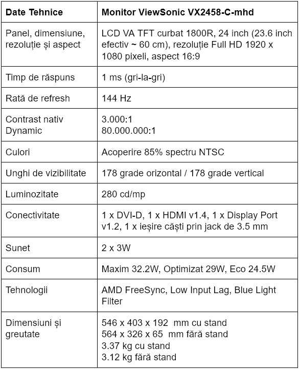 Specificatii monitor ViewSonic VX2458-C-mhd