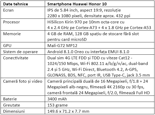 Specificatii Huawei Honor 10