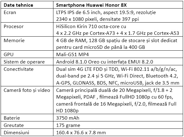 Specificatii Huawei Honor 8X