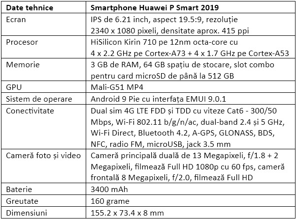 Specificatii Huawei P Smart 2019
