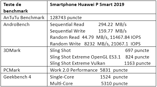 Teste benchmark Huawei P Smart 2019