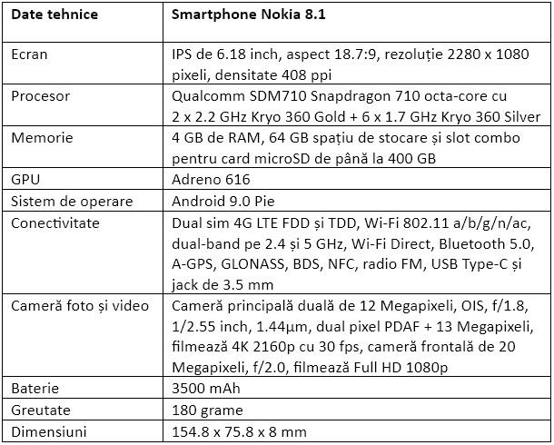 Specificatii Nokia 8.1