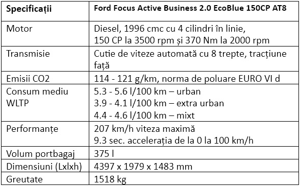 Specificatii Ford Focus Active 2019 2.0 EcoBlue 150 CP AT8