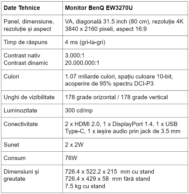 Specificatii monitor BenQ EW3270U