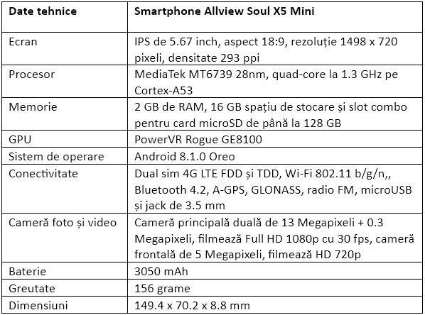 Specificatii Allview Soul X5 Mini
