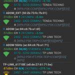 Putere semnal comparata router vs Tenda A18
