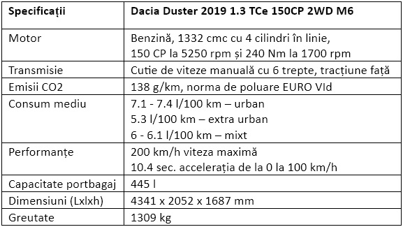 Specificatii Dacia Duster 2019 1.3 TCe 150 CP 2WD M6