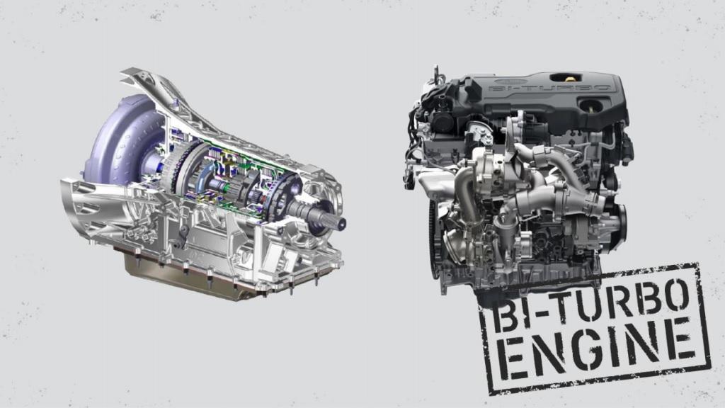 Motor si cutie de viteze Ford Ranger Raptor 2019