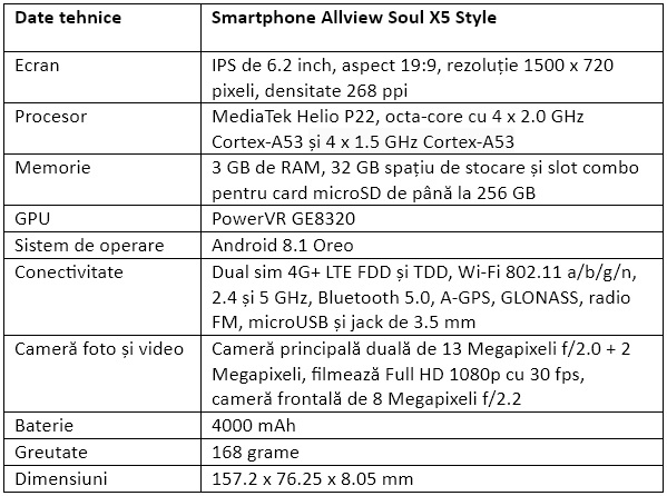 Specificatii Allview Soul X5 Style