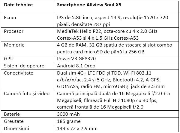 Specificatii Allview Soul X5