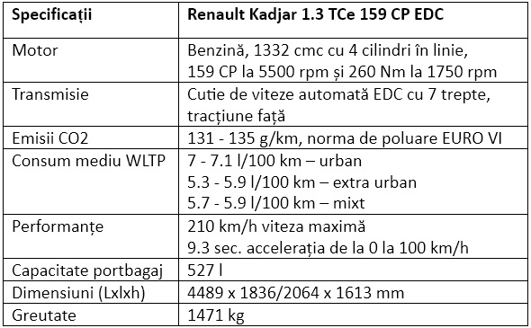 Specificatii Renault Kadjar 2019 1.3 TCe 159 CP EDC