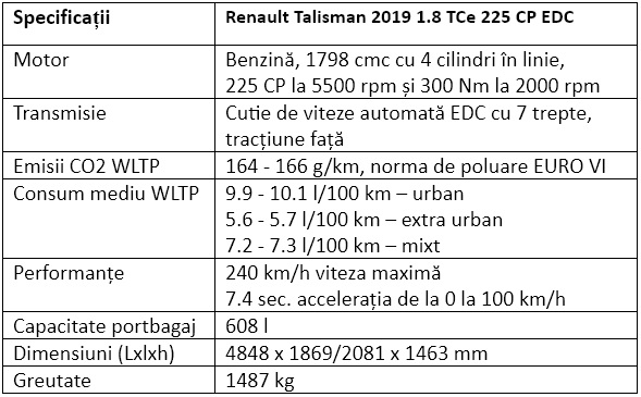 Specificatii Renault Talisman 2019 1.8 TCe 225 CP EDC