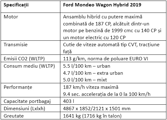 Specificatii Ford Mondeo Wagon Hybrid 2019