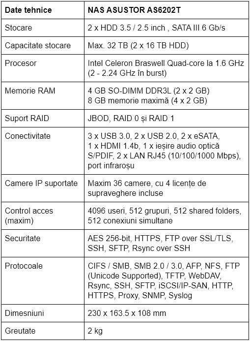 Specificatii NAS ASUSTOR AS6202T
