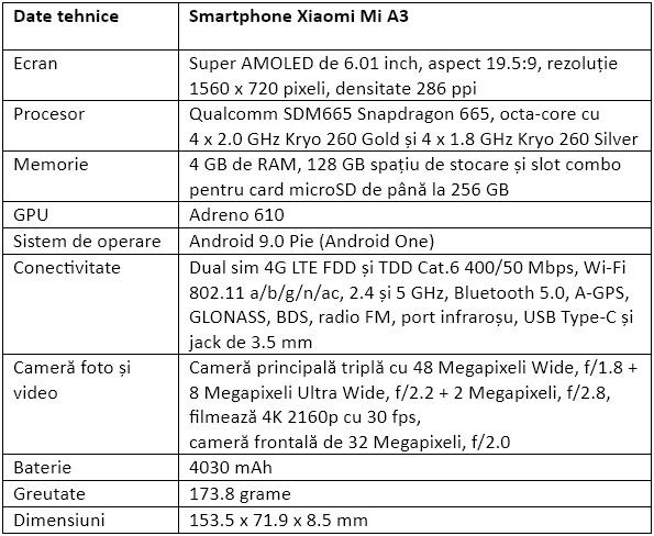 Specificatii Xiaomi Mi A3