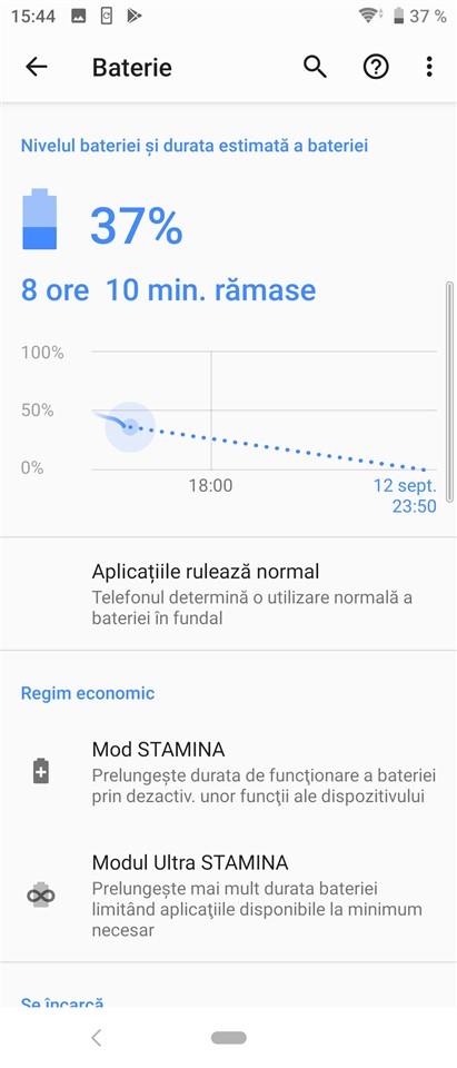 Autonomie Sony Xperia 10