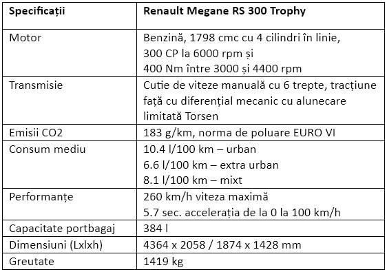 Specificatii Renault Megane RS 300 Trophy