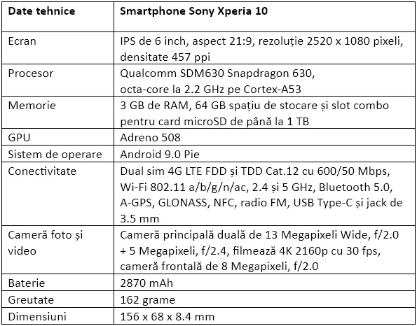 Specificatii Sony Xperia 10