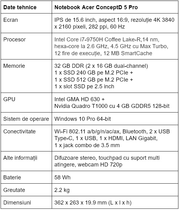 Specificatii notebook Acer ConceptD 5 Pro