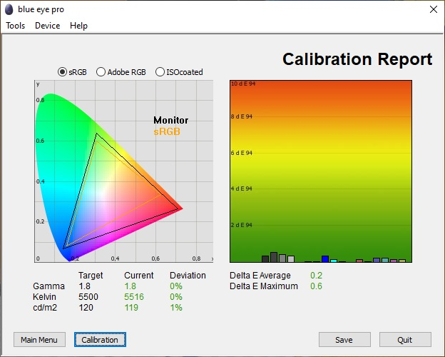 Test culoare dupa calibrare LG 34GK950G