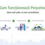 Platforma Perpetoo