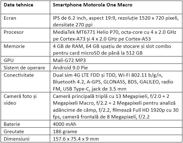 Specificatii Motorola One Macro