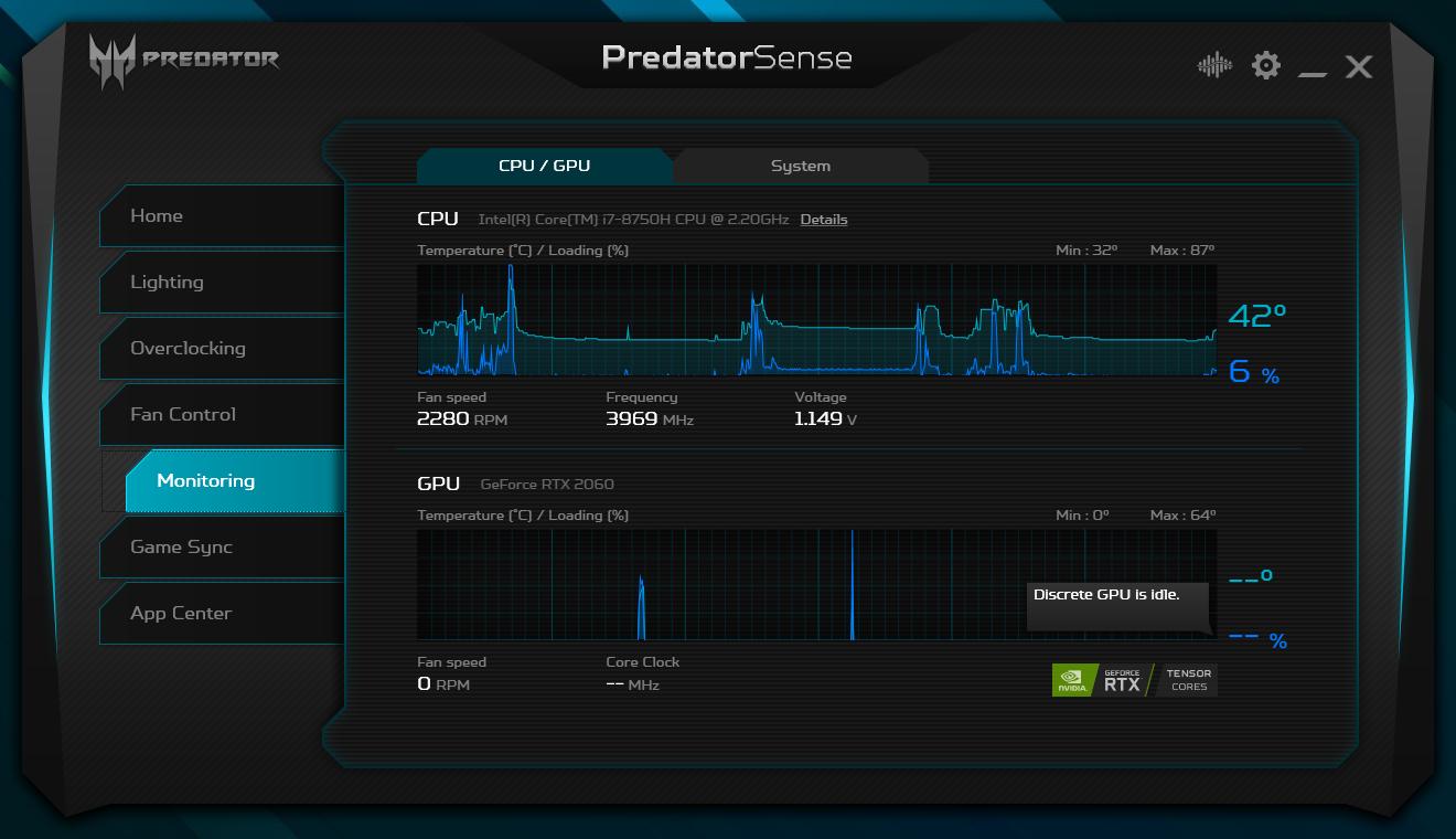 Temperaturi maxime CPU si GPU Acer Predator Helios 300