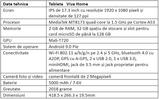 Specificatii Allview Viva Home