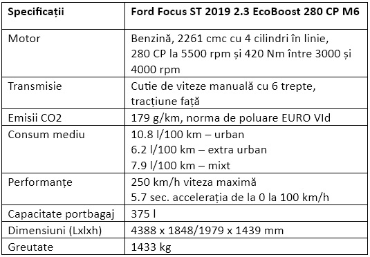Specificatii Ford Focus ST 2019 2.3 EcoBoost 280 CP M6
